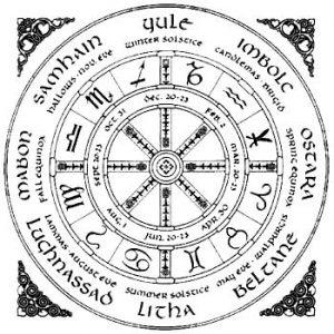 Celtic Calendar image